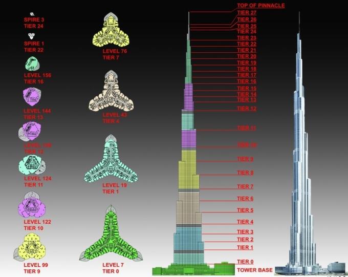 Самое высокое здание в мире проект