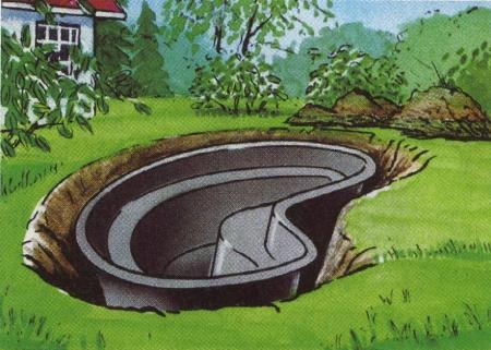 Садовый пруд. Роем яму
