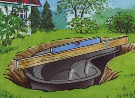 Садовый пруд. Установка