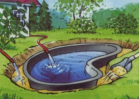 Садовый пруд. Засыпка