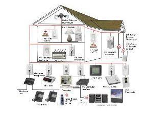 notice utilisation chauffe eau thermor demande devis. Black Bedroom Furniture Sets. Home Design Ideas