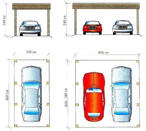 Размер гаража