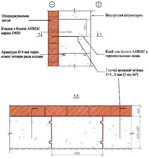 Конструкция стены из газоблока и кирпича