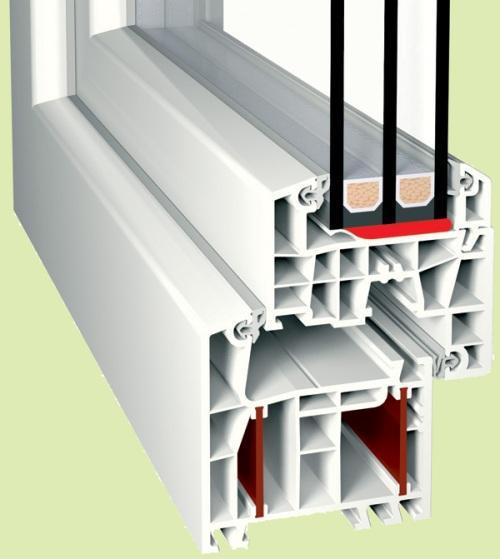 Энергосберегающие окна СтеклоПласт ENERGETO