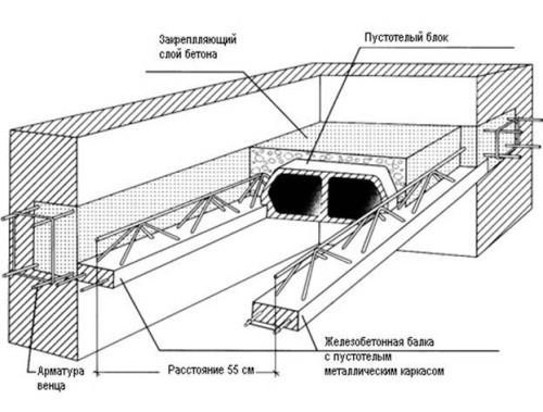Схема устройства междуэтажного перекрытия Teriva