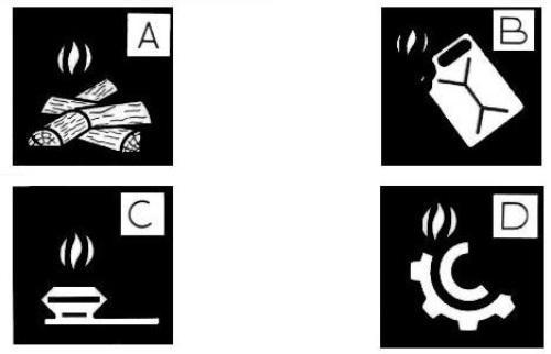Обозначение классов пожара