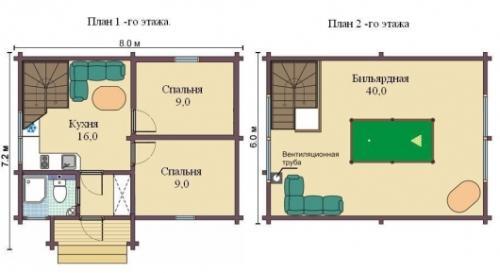 Двухэтажный гостевой домик с бильярдом