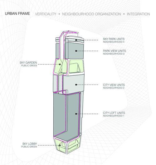 Проект башни - города