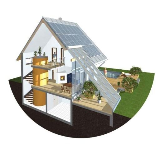 Как получить пассивную энергию?