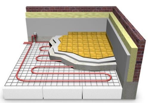 Конструкция водяного теплого пола