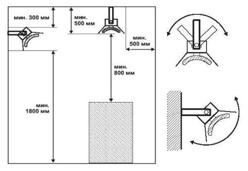 Схема монтажа инфракрасных обогревателей