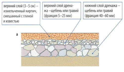 Минеральное покрытие