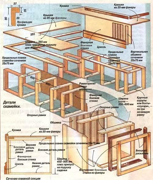 Кухонный уголок своими руками, схема