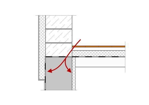 Утепление стен фундаментов снаружи и с внутренней стороны