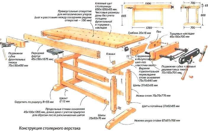 Столярные столы своими руками фото