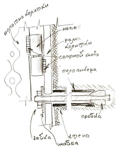 Как сделать металлическую калитку