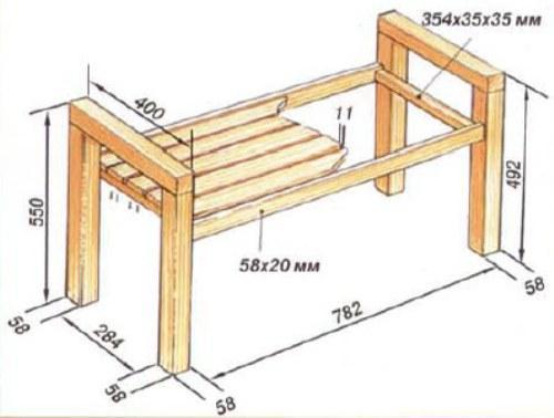 Схема изготовления скамейки
