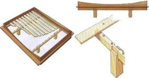 Конструкция японской кровати