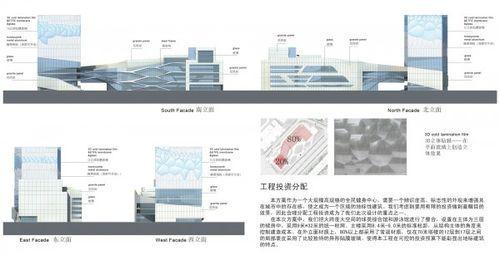 Проект Hangzhou Civic Sports Center