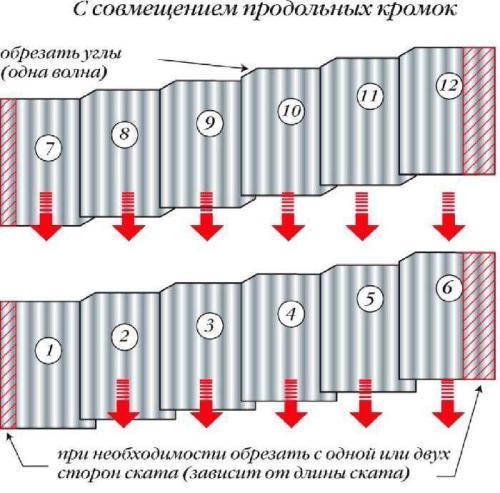 Схема подрезки шифера