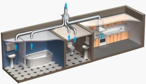 Cистема вентиляции в квартире