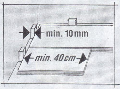 Расстояние от стены к ламинату