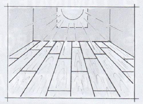 Укладка панелей ламината