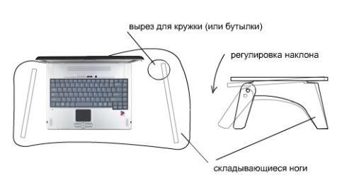 Удобный столик для ноутбука. Эскиз 4