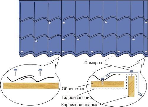 Как крепить металлочерепицу к обрешетке?