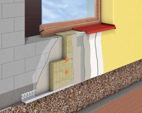 Как сделать дом теплым? Утепление частного дома