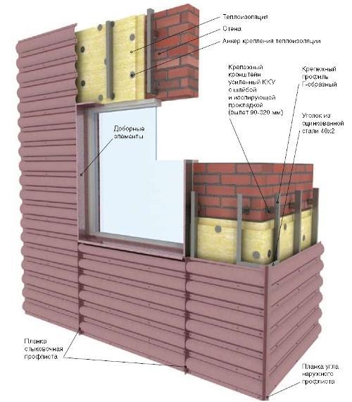 Правила монтажа профнастила на стену