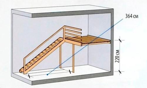 Лестница на антресоль 220 см