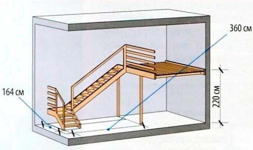 Лестница на антресоль с площадкой