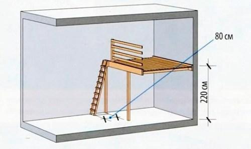 Лестница на антресоль чердачного типа