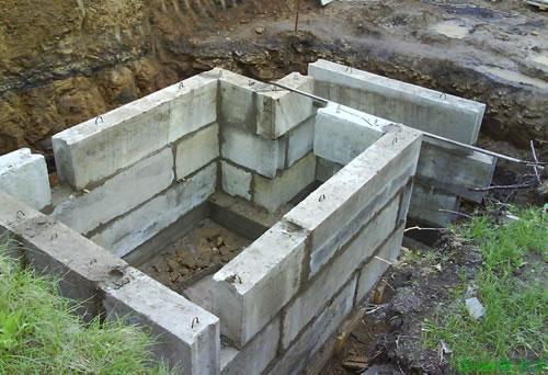 Погреб своими руками. Как построить погреб?