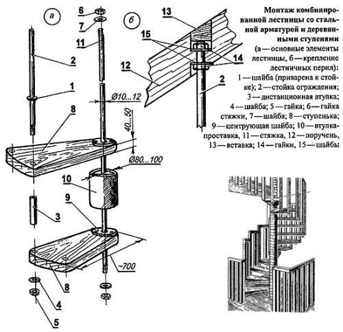 Схема монтажа винтовой лестницы