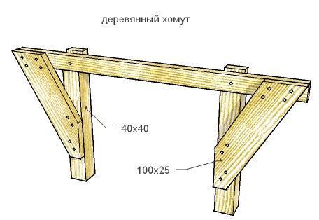 Хомутом для деревянной опалубки