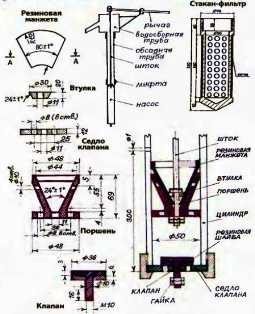 Схема ручного водяного насоса и принцип действия