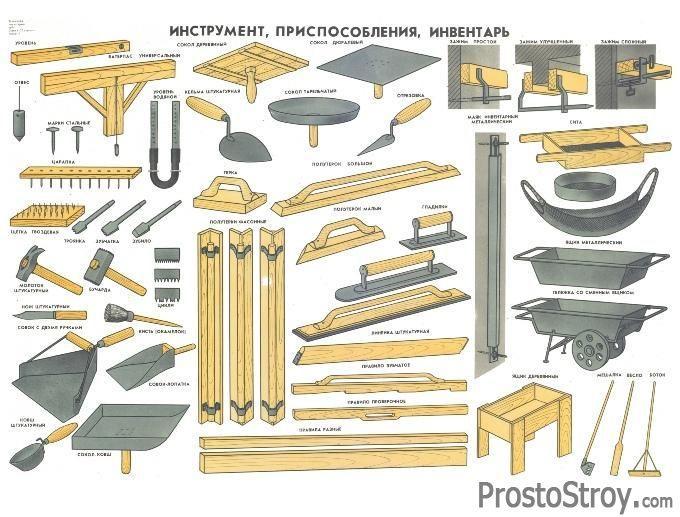 Инструменты, использующиеся для штукатурных работ