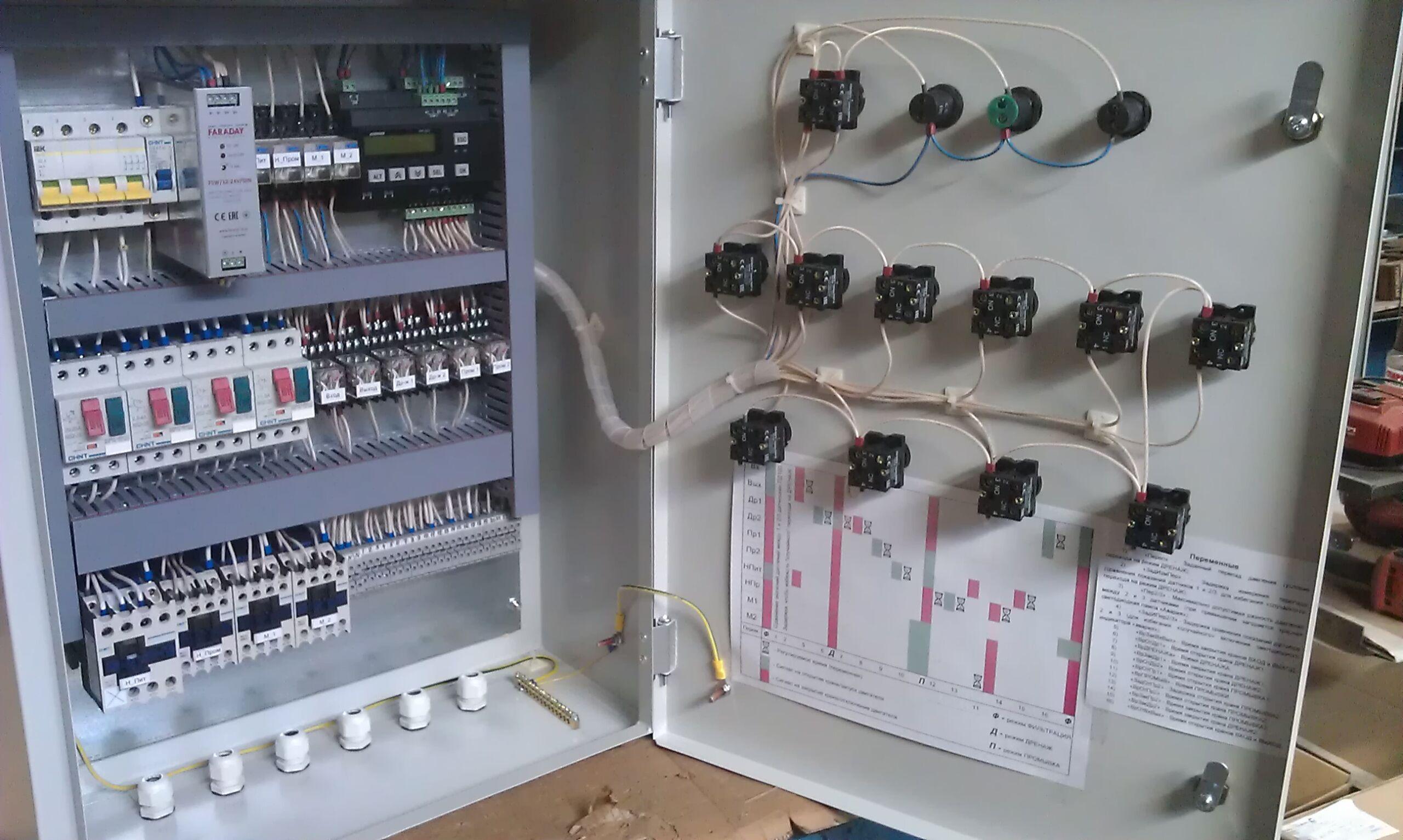 Шкафы управления автоматизированными системами в строительстве