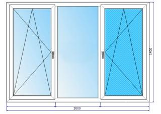 7 аргументов в пользу трехстворчатого пластикового окна